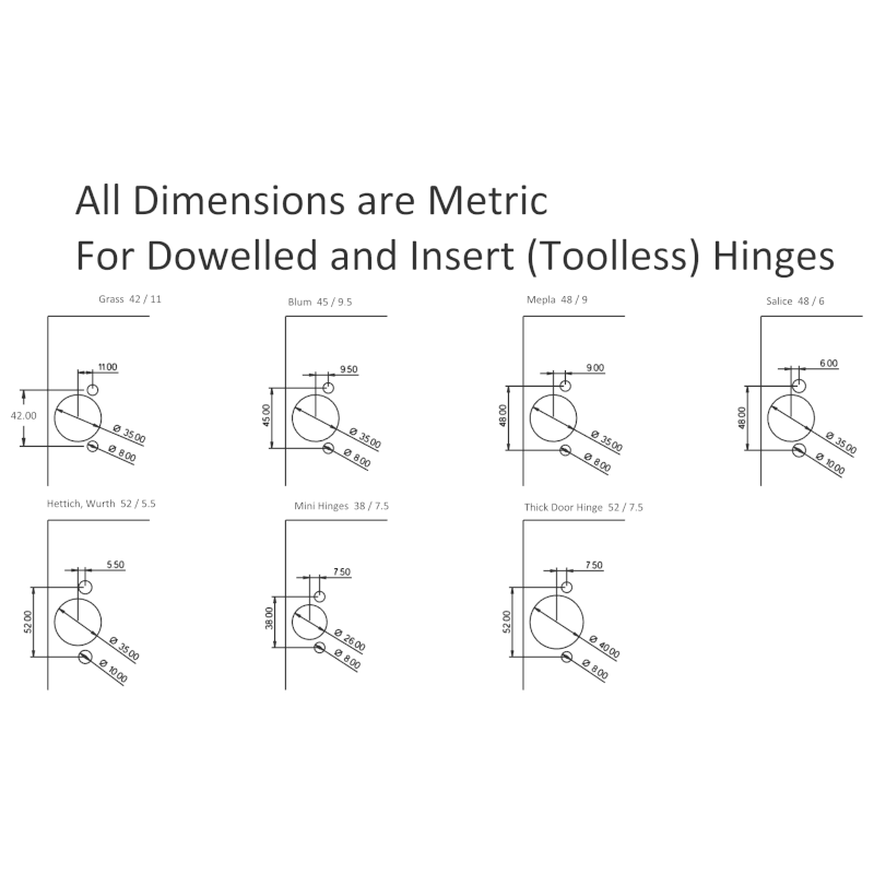 Hinge Hole Dimensions for Dowels and Insert Hinges